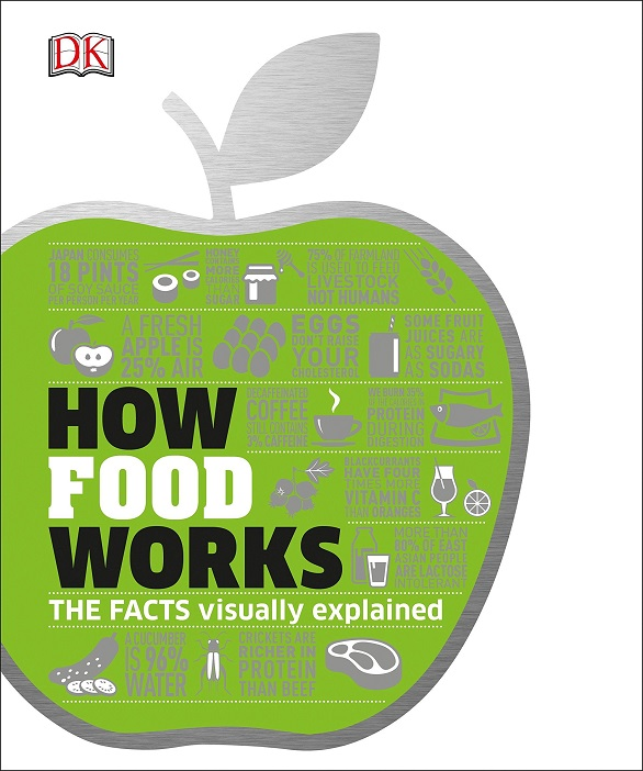 How Food Works: The Facts Visually Explained